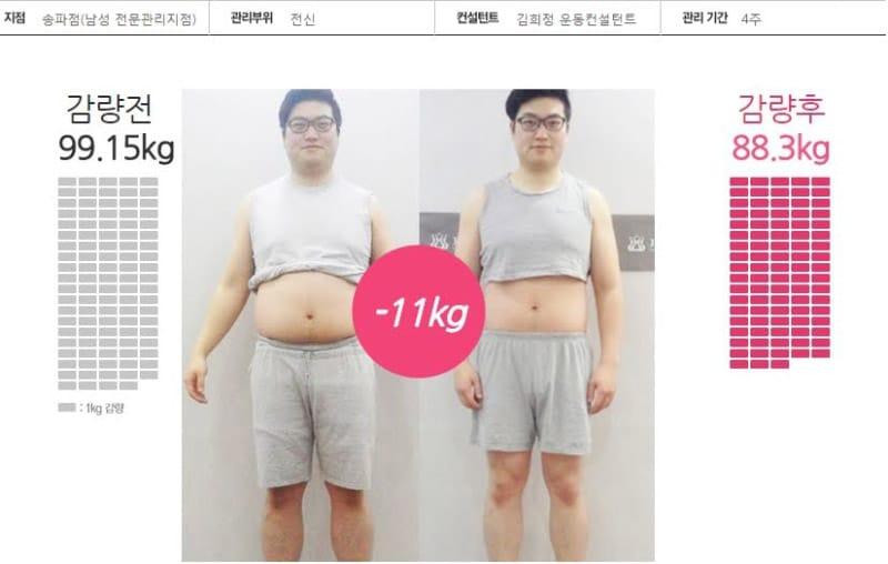 Một khách hàng giảm 11kg trong 4 tuần